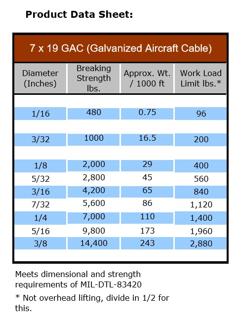 3//32 7x19 Galvanized Aircraft Cable 500 Reel