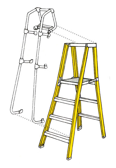 ALACO Fiberglass Platform Ladder w/ Guardrail Accessory - ALACO Fiberglass Platform Ladder w/ Guardrail Accessory. Folding without casters. Type 1A Extra Heavy Duty Industrial, 300 lb. Capacity, OSHA/ANSI Compliant. Made in USA by ALACO. Price/Ladder.