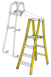 ALACO Fiberglass Platform Ladder w/ Guardrail Accessory