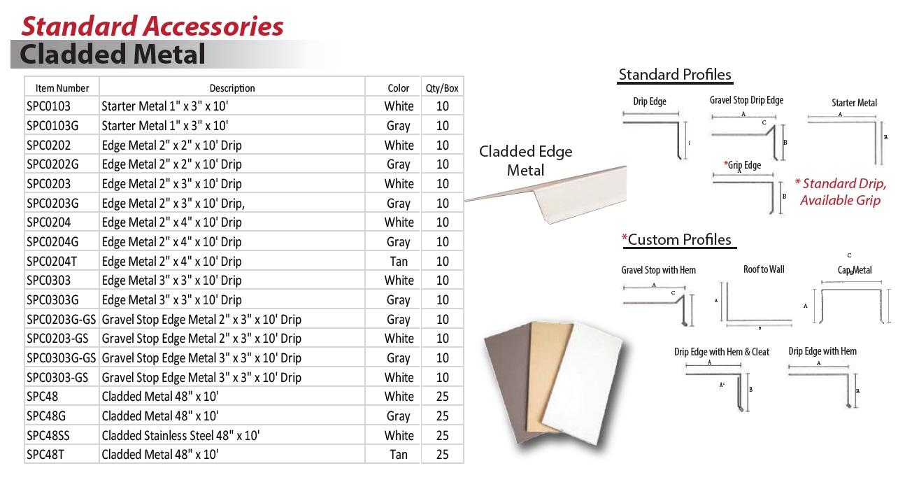 Pvc Clad Drip Edge Metal Specify Color 2x4 In Bundle