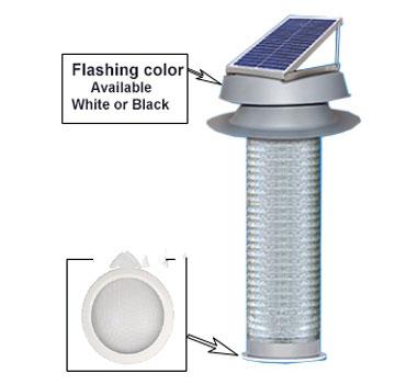 Solar Powered Garage Exhaust Vent 30w 1550 Cfm