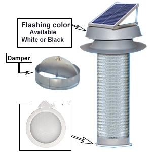 Solar Powered Exhaust Vent Kit 10w 850 Cfm W Damper