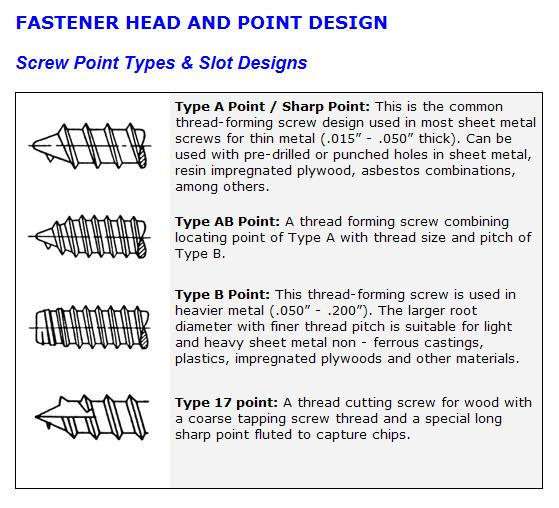 ... Screw Point And Thread Types, ...