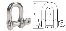 ss_anchor_shackles_screw_im