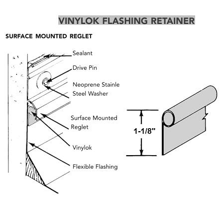 Fry Reglet P Vinylok Retainer Gray Pvc 10 Ft